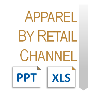 apparel market trends by retail channel