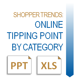 Shopper Trends: Online Tipping Point by Category