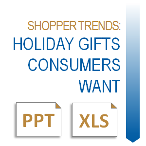 Holiday Gifts Consumers Want