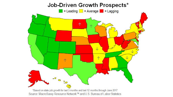 Jobs By State-MacroSavvy